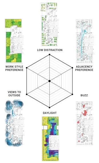 A generatív tervezés során alkalmazott főbb mérőszámok